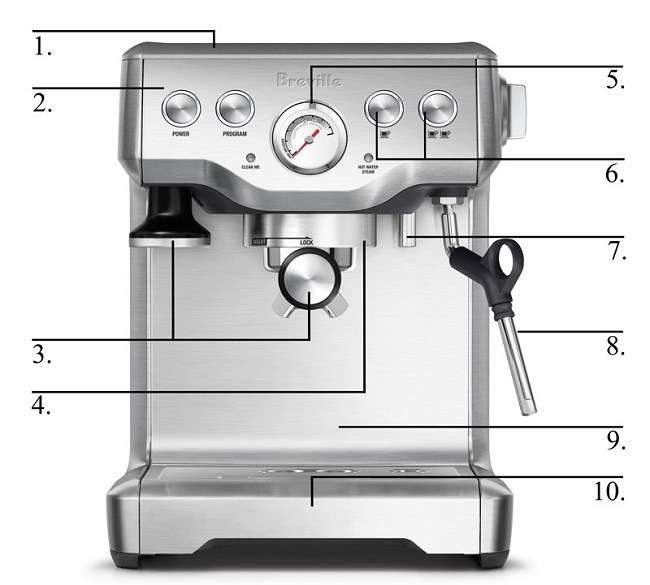 Features and Benefits of Breville BES840XL the Infuser Espresso Machine