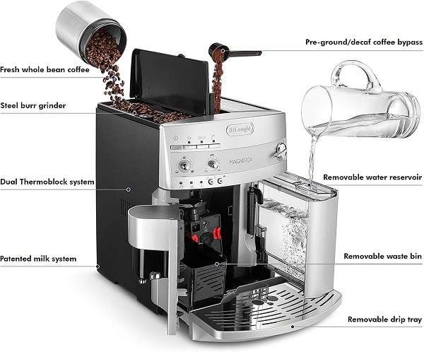 How easy and programmable DeLonghi ESAM3300 Magnifica Super-Automatic Espresso