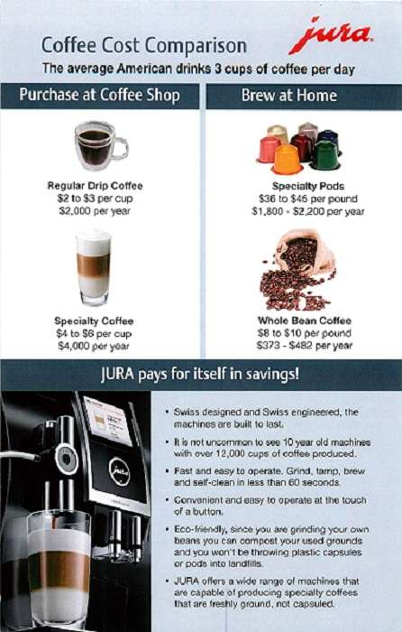 What are the primary functions of the Jura Ena Micro 9 Coffee Machine