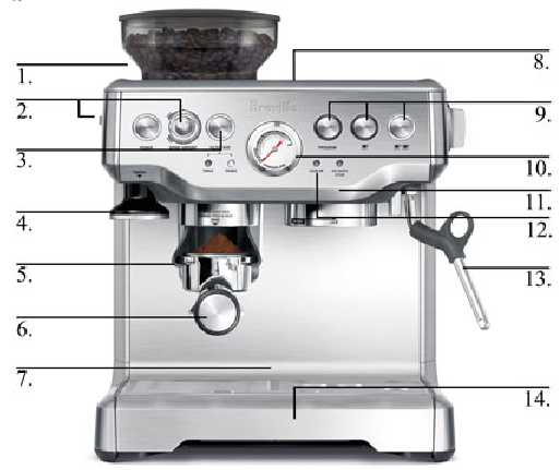 Breville BES870XL Review