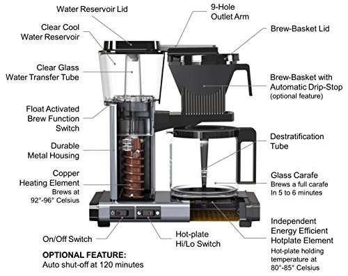 Key Features of the Moccamaster KBG 741 Coffee Maker