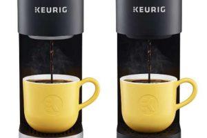 Keurig Mini vs Mini Plus – Why Recently Users Consider Mini Plus